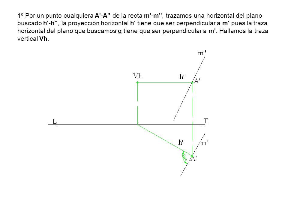 1º Por un punto cualquiera A -A de la recta m -m , trazamos una horizontal del plano buscado h -h , la proyección horizontal h tiene que ser perpendicular a m pues la traza horizontal del plano que buscamos α tiene que ser perpendicular a m .