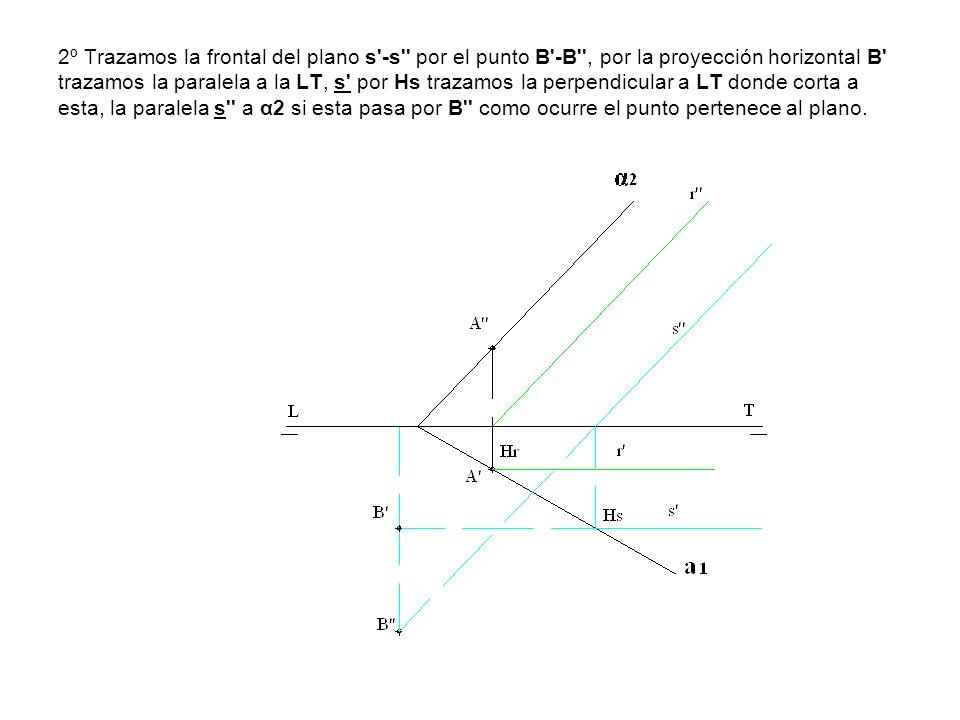 2º Trazamos la frontal del plano s -s por el punto B -B , por la proyección horizontal B trazamos la paralela a la LT, s por Hs trazamos la perpendicular a LT donde corta a esta, la paralela s a α2 si esta pasa por B como ocurre el punto pertenece al plano.