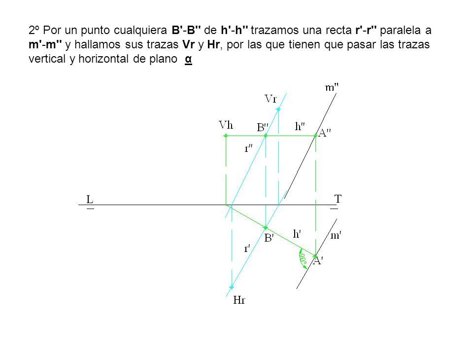 2º Por un punto cualquiera B -B de h -h trazamos una recta r -r paralela a m -m y hallamos sus trazas Vr y Hr, por las que tienen que pasar las trazas vertical y horizontal de plano α