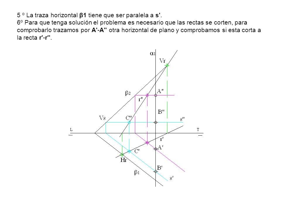 5 º La traza horizontal β1 tiene que ser paralela a s