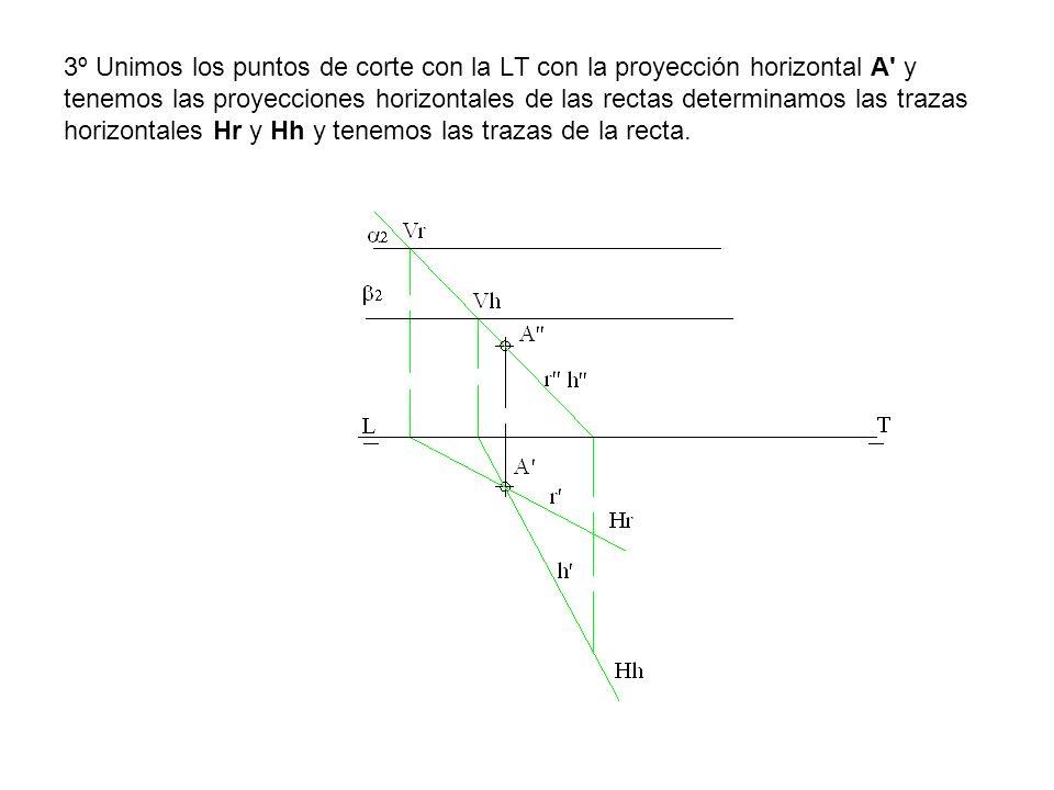 3º Unimos los puntos de corte con la LT con la proyección horizontal A y tenemos las proyecciones horizontales de las rectas determinamos las trazas horizontales Hr y Hh y tenemos las trazas de la recta.