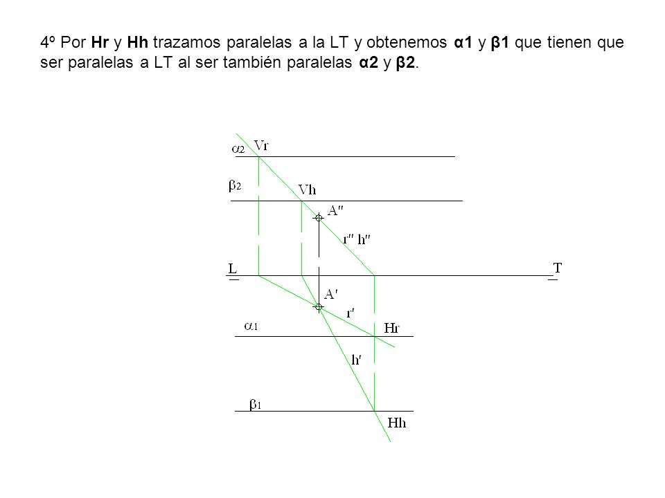 4º Por Hr y Hh trazamos paralelas a la LT y obtenemos α1 y β1 que tienen que ser paralelas a LT al ser también paralelas α2 y β2.