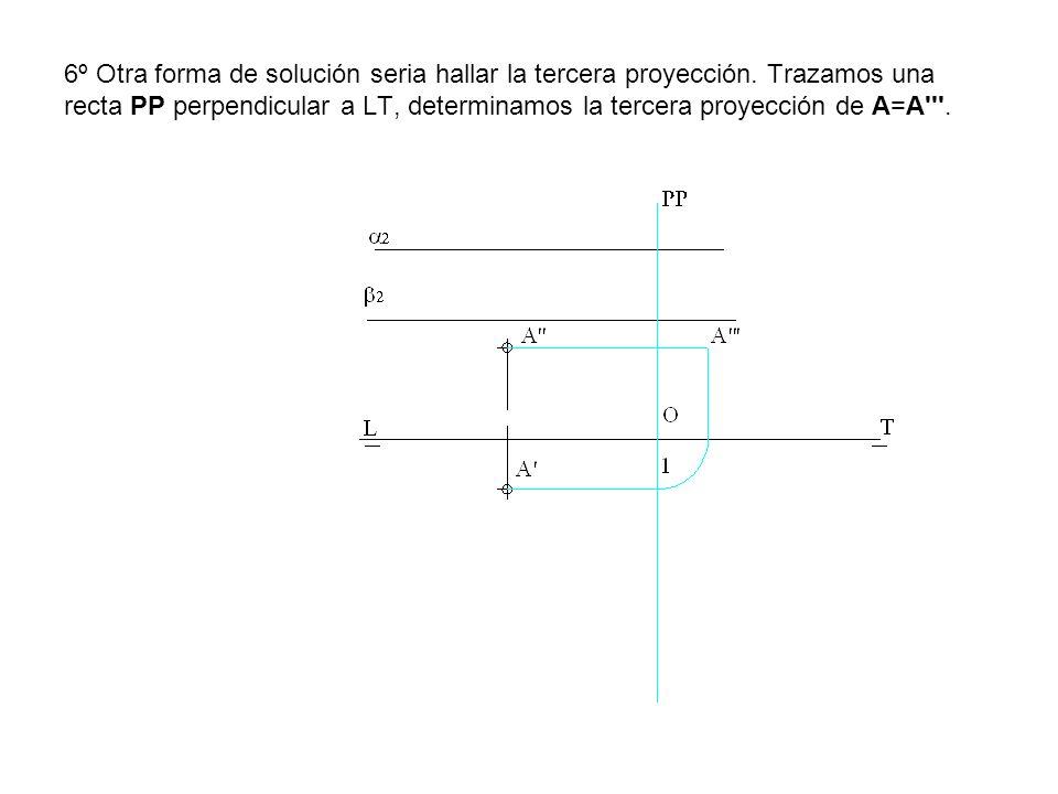 6º Otra forma de solución seria hallar la tercera proyección
