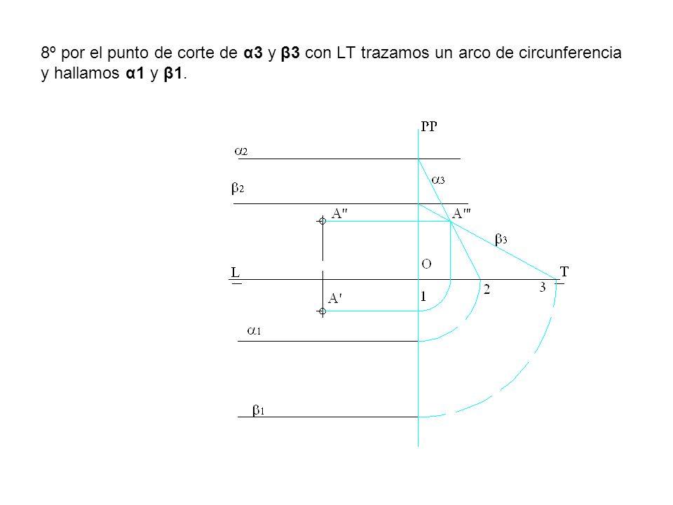 8º por el punto de corte de α3 y β3 con LT trazamos un arco de circunferencia y hallamos α1 y β1.