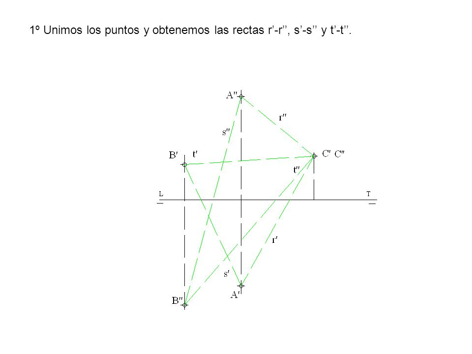 1º Unimos los puntos y obtenemos las rectas r'-r'', s'-s'' y t'-t''.