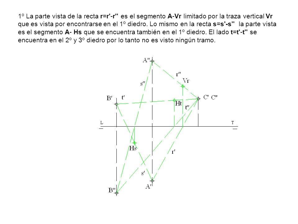 1º La parte vista de la recta r=r -r es el segmento A-Vr limitado por la traza vertical Vr que es vista por encontrarse en el 1º diedro.
