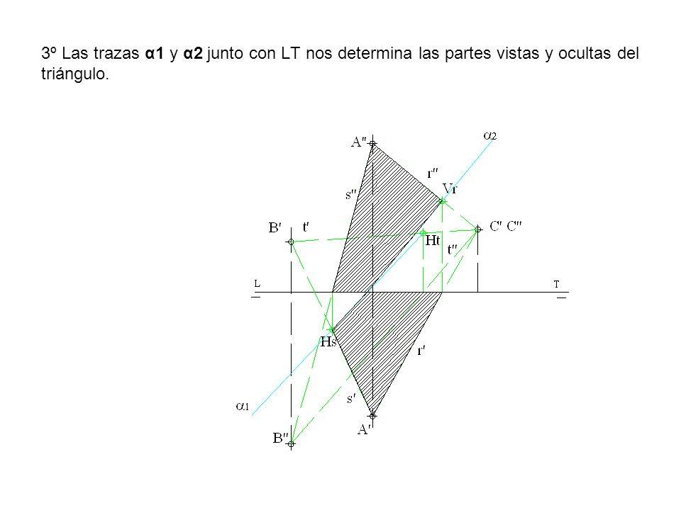 3º Las trazas α1 y α2 junto con LT nos determina las partes vistas y ocultas del triángulo.
