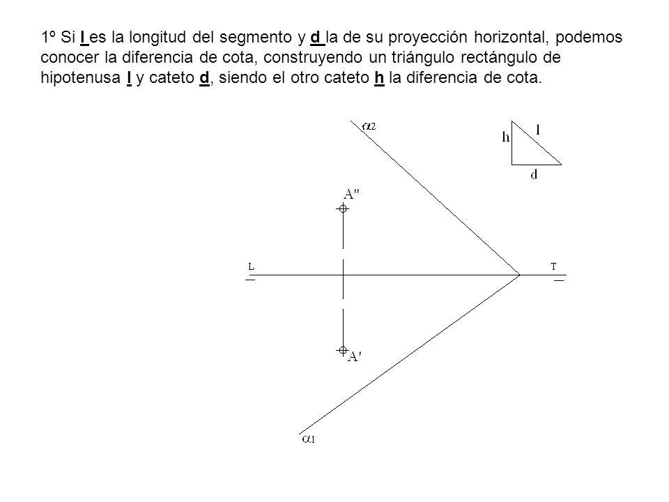 1º Si l es la longitud del segmento y d la de su proyección horizontal, podemos conocer la diferencia de cota, construyendo un triángulo rectángulo de hipotenusa l y cateto d, siendo el otro cateto h la diferencia de cota.