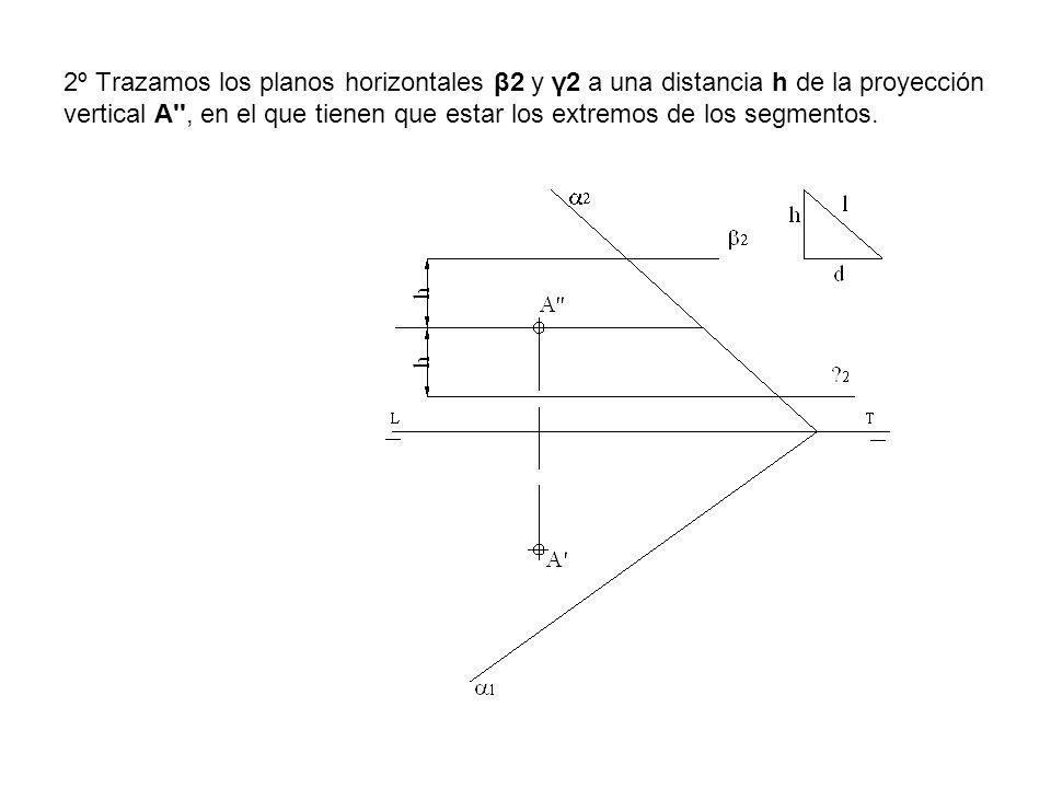 2º Trazamos los planos horizontales β2 y γ2 a una distancia h de la proyección vertical A , en el que tienen que estar los extremos de los segmentos.