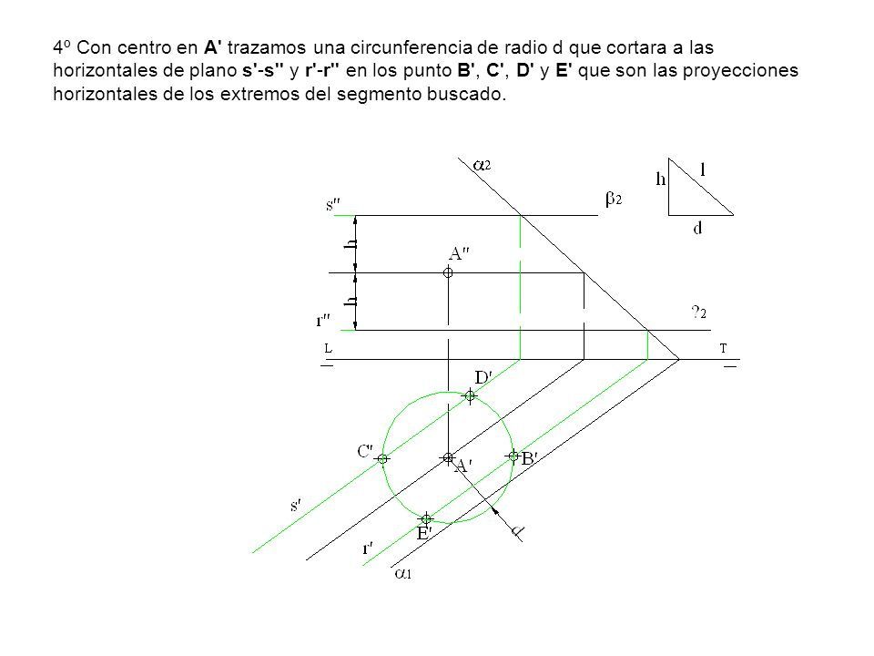 4º Con centro en A trazamos una circunferencia de radio d que cortara a las horizontales de plano s -s y r -r en los punto B , C , D y E que son las proyecciones horizontales de los extremos del segmento buscado.