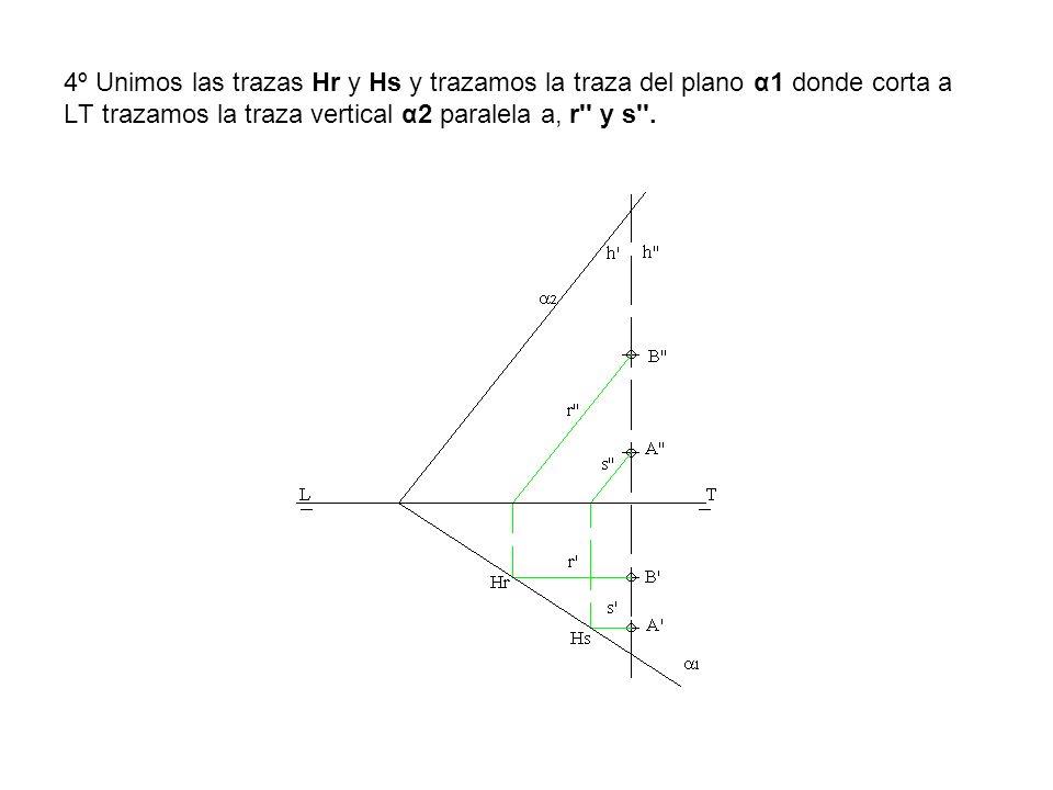 4º Unimos las trazas Hr y Hs y trazamos la traza del plano α1 donde corta a LT trazamos la traza vertical α2 paralela a, r y s .