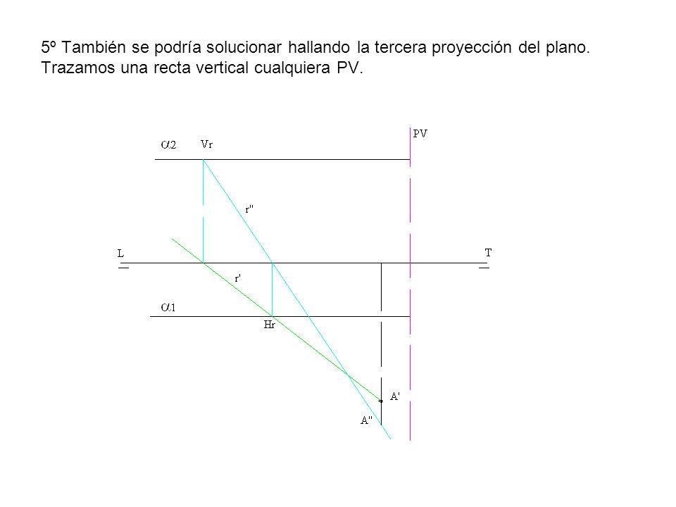 5º También se podría solucionar hallando la tercera proyección del plano.