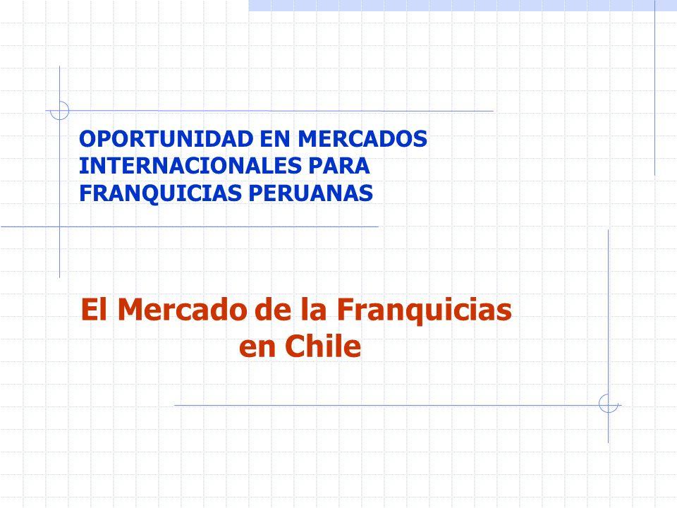 El Mercado de la Franquicias en Chile