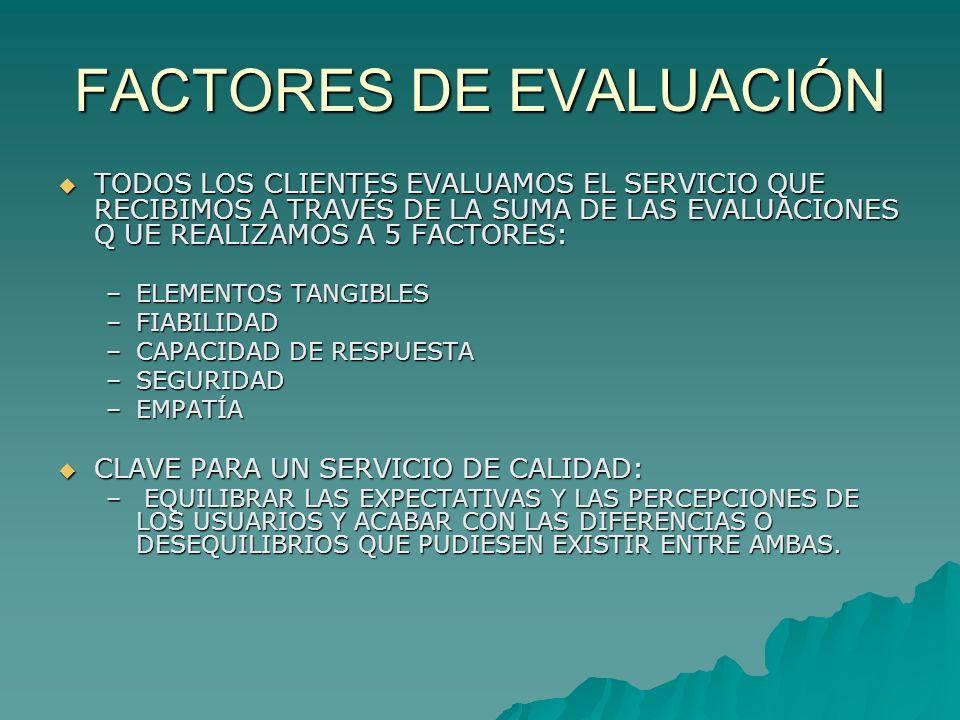 FACTORES DE EVALUACIÓN