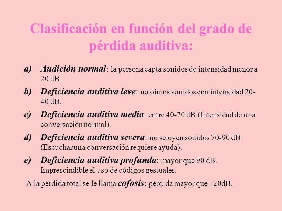 Clasificación en función del grado de pérdida auditiva: