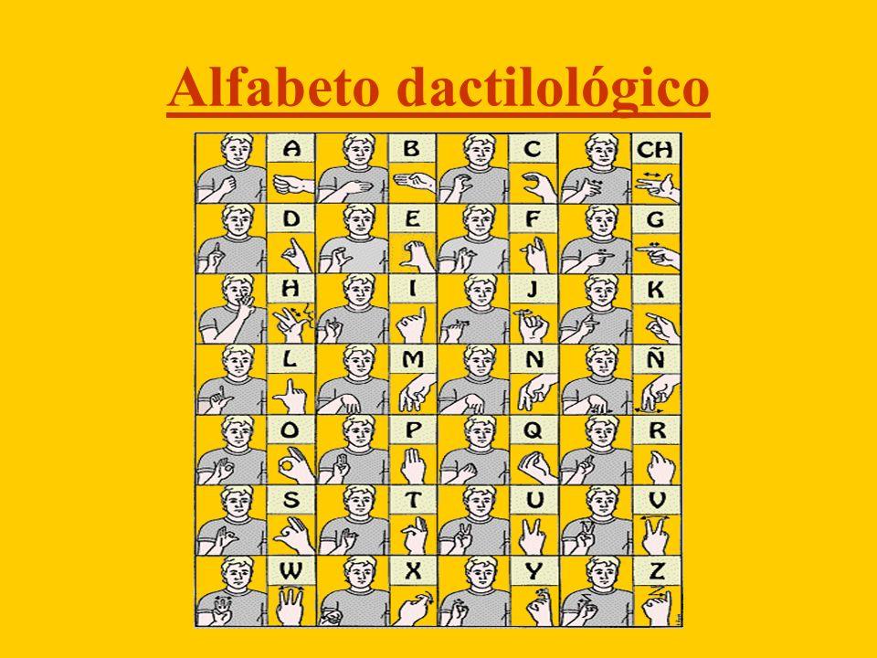 Alfabeto dactilológico