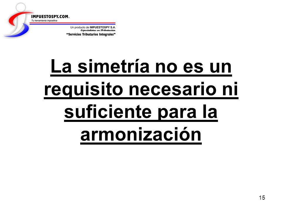 La simetría no es un requisito necesario ni suficiente para la armonización