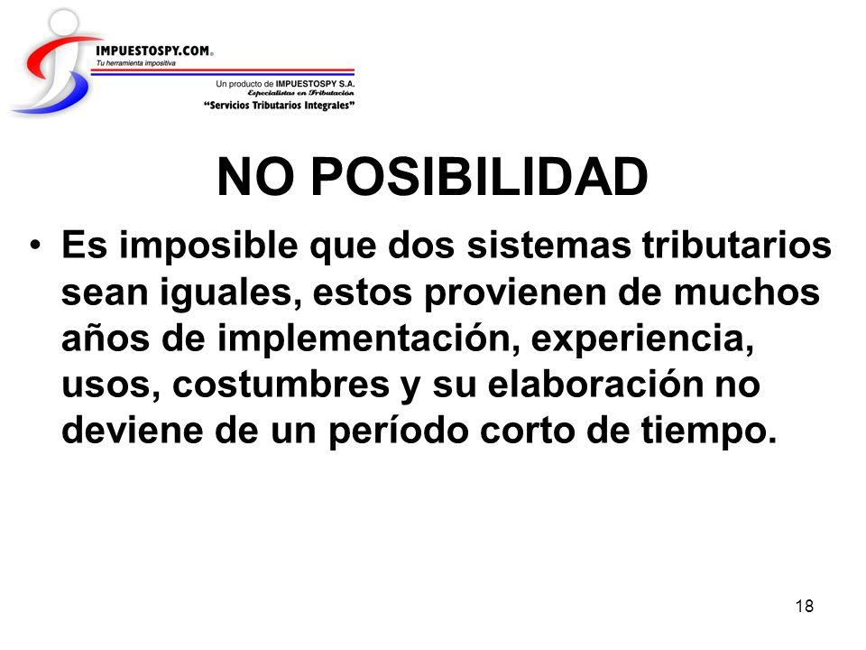 NO POSIBILIDAD