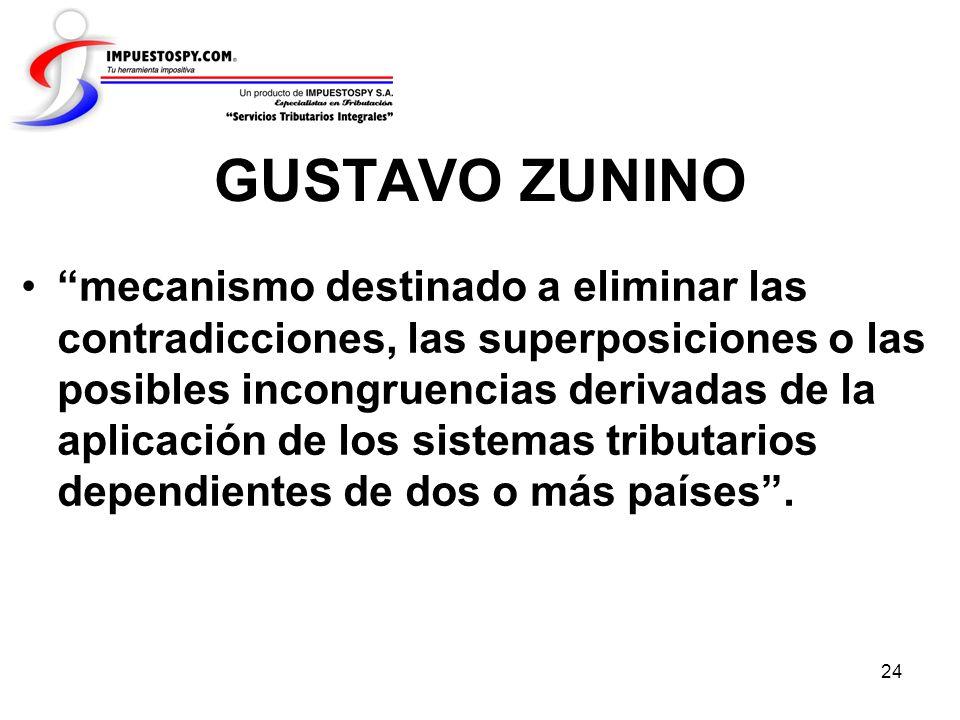 GUSTAVO ZUNINO