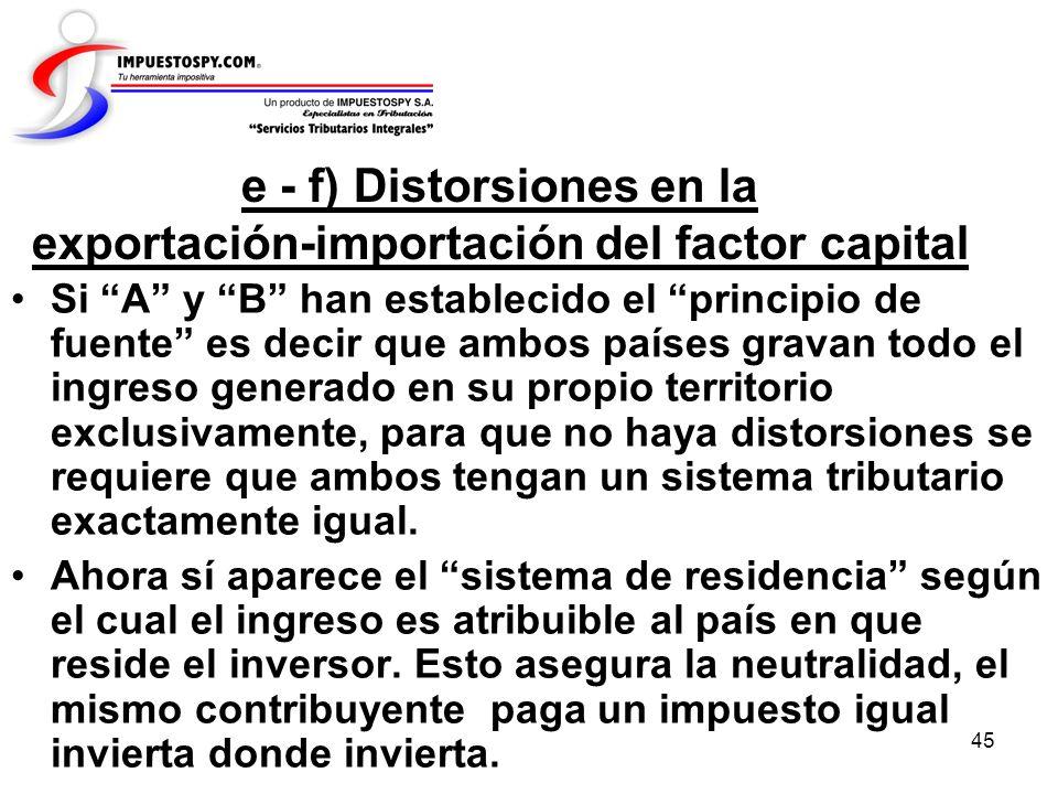 e - f) Distorsiones en la exportación-importación del factor capital