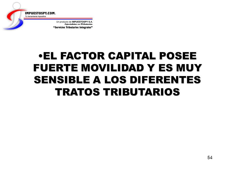 EL FACTOR CAPITAL POSEE FUERTE MOVILIDAD Y ES MUY SENSIBLE A LOS DIFERENTES TRATOS TRIBUTARIOS