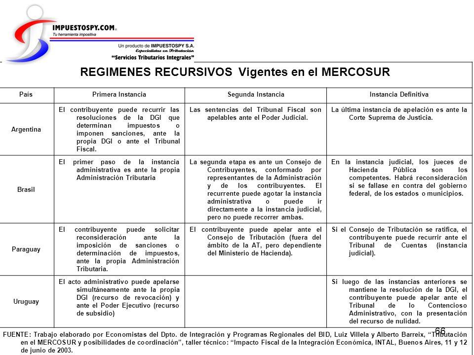 REGIMENES RECURSIVOS Vigentes en el MERCOSUR