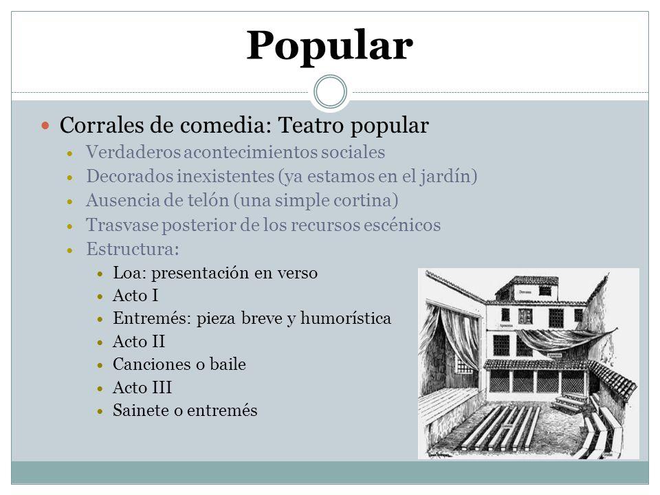 Popular Corrales de comedia: Teatro popular