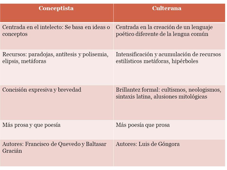 Conceptista Culterana. Centrada en el intelecto: Se basa en ideas o conceptos.