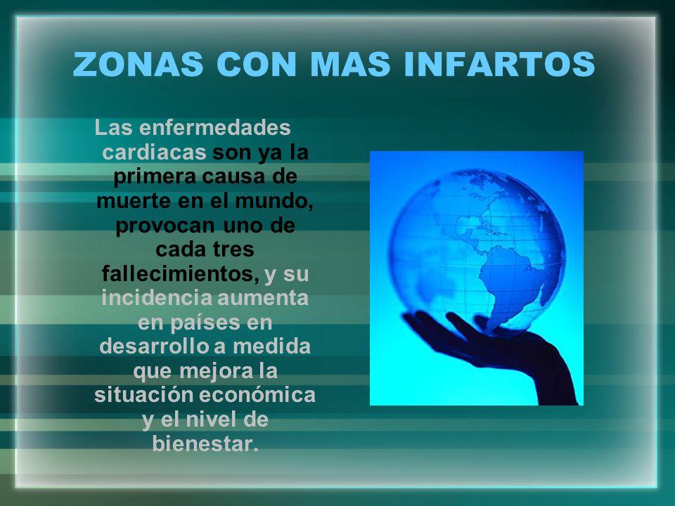ZONAS CON MAS INFARTOS