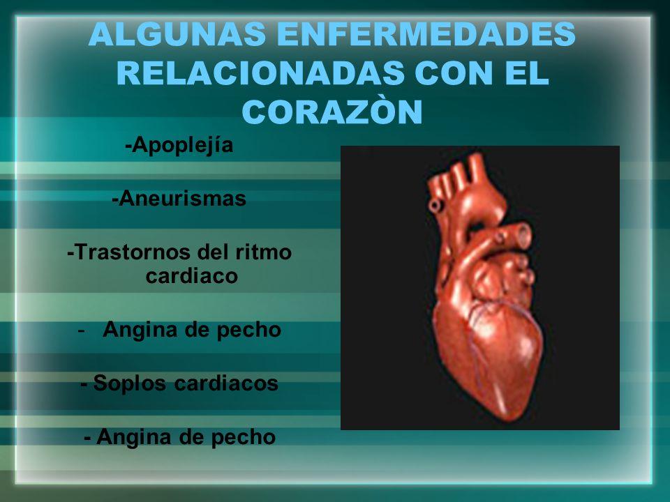 ALGUNAS ENFERMEDADES RELACIONADAS CON EL CORAZÒN