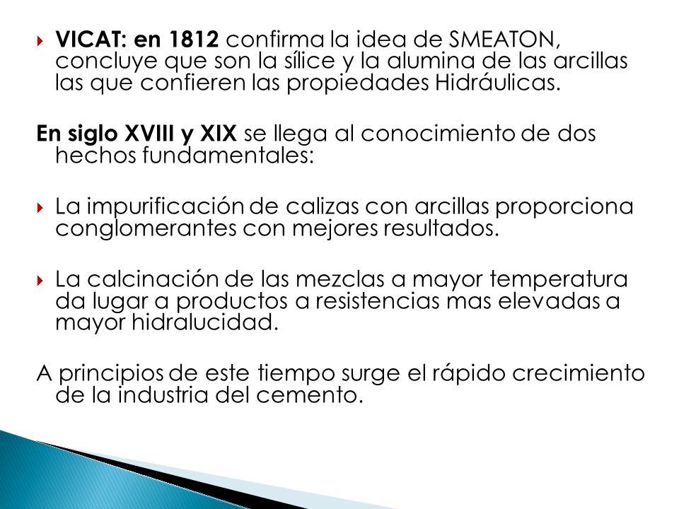 VICAT: en 1812 confirma la idea de SMEATON, concluye que son la sílice y la alumina de las arcillas las que confieren las propiedades Hidráulicas.