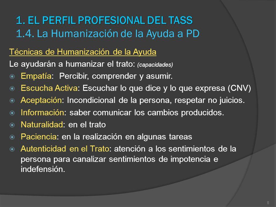 1. EL PERFIL PROFESIONAL DEL TASS 1. 4