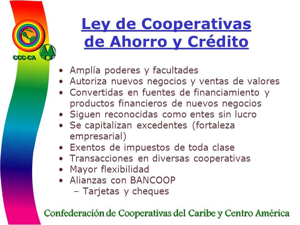 Ley de Cooperativas de Ahorro y Crédito