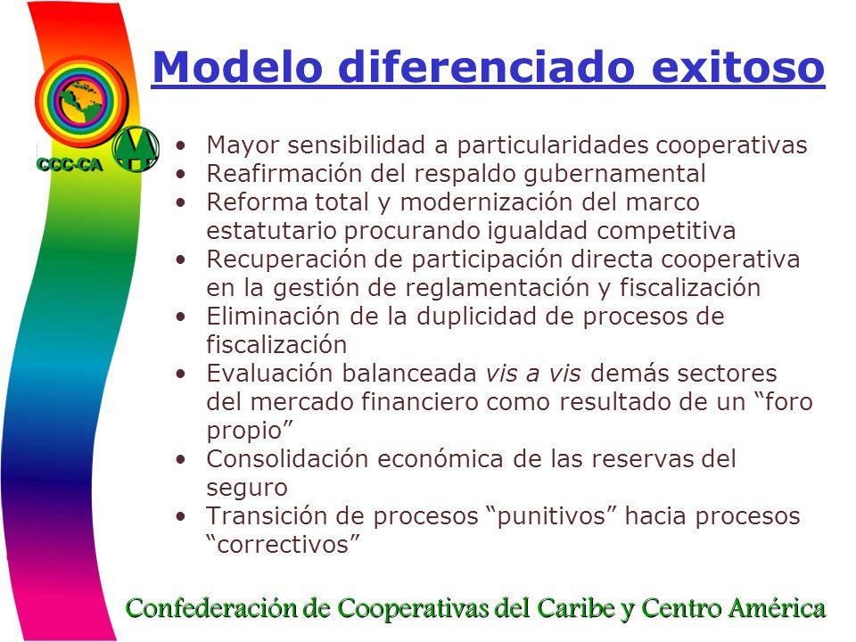 Modelo diferenciado exitoso