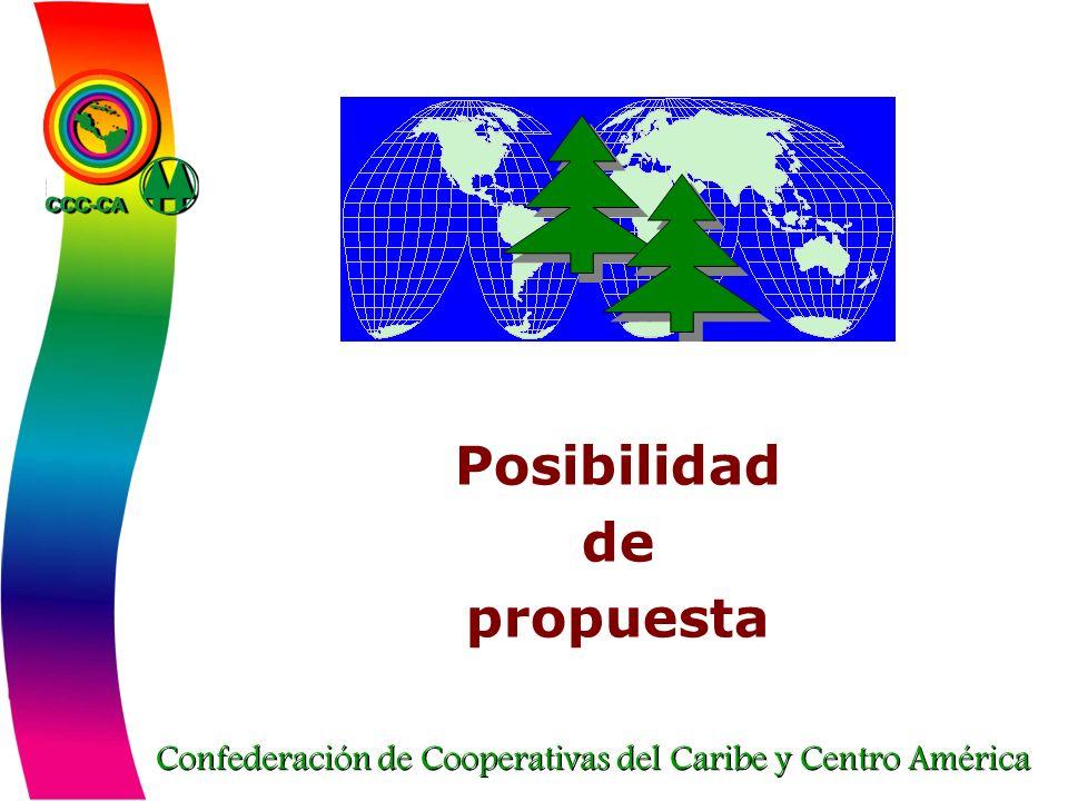 Posibilidad de propuesta