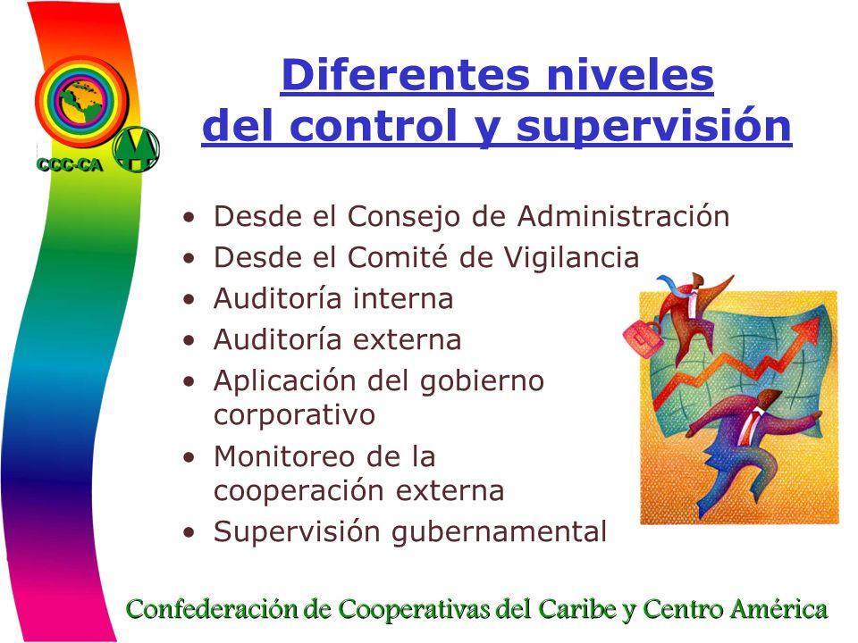 Diferentes niveles del control y supervisión