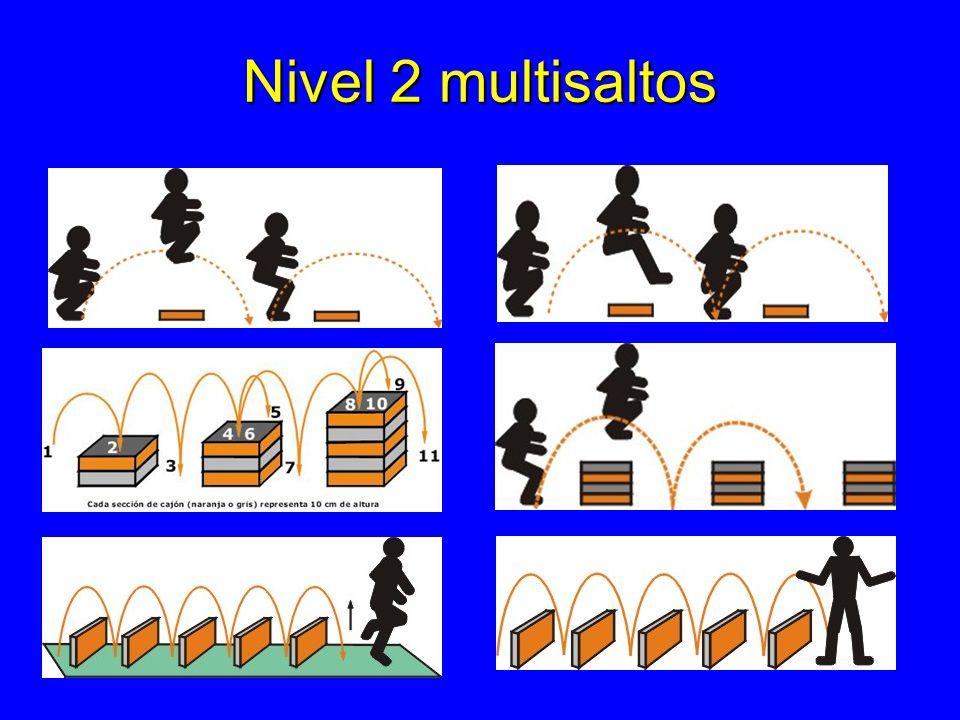 Nivel 2 multisaltos