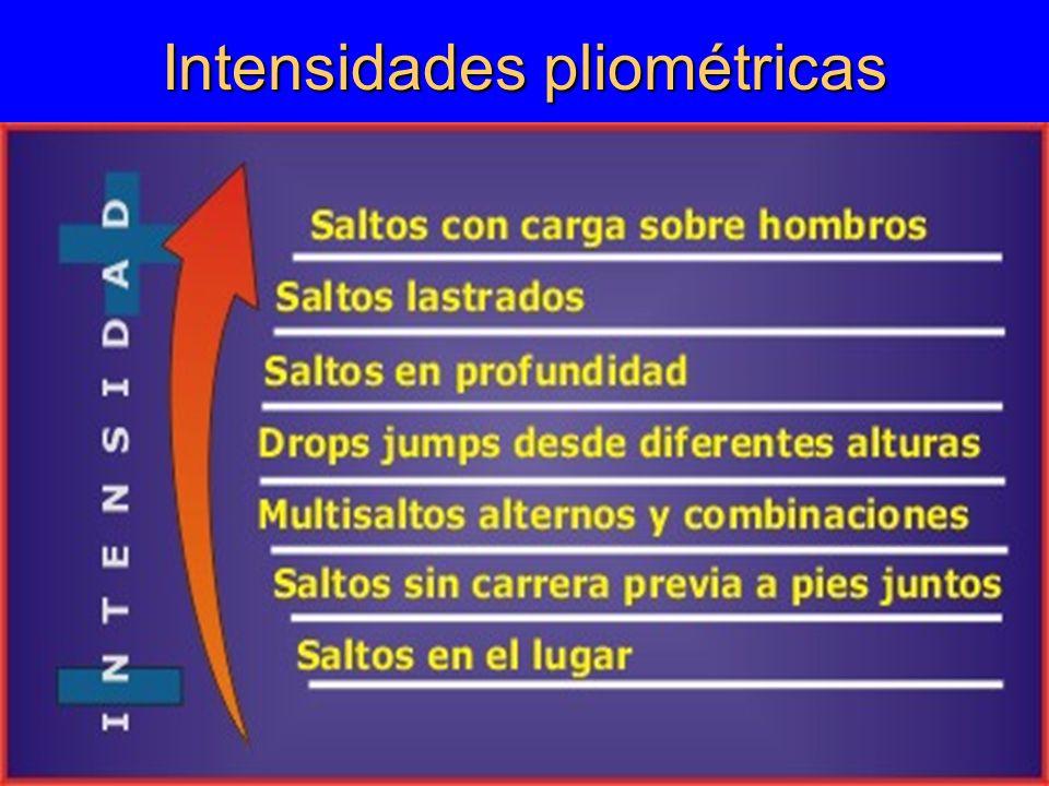 Intensidades pliométricas