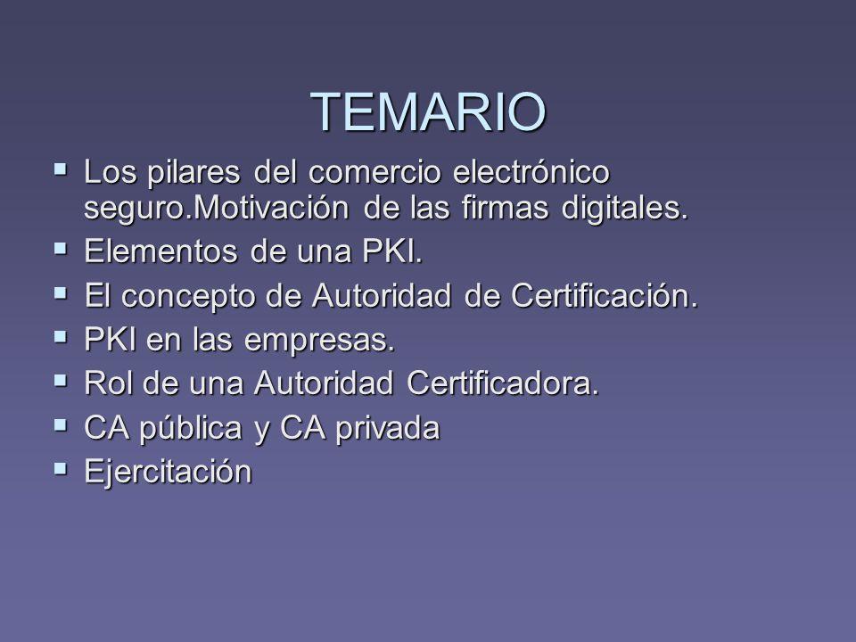 TEMARIOLos pilares del comercio electrónico seguro.Motivación de las firmas digitales. Elementos de una PKI.