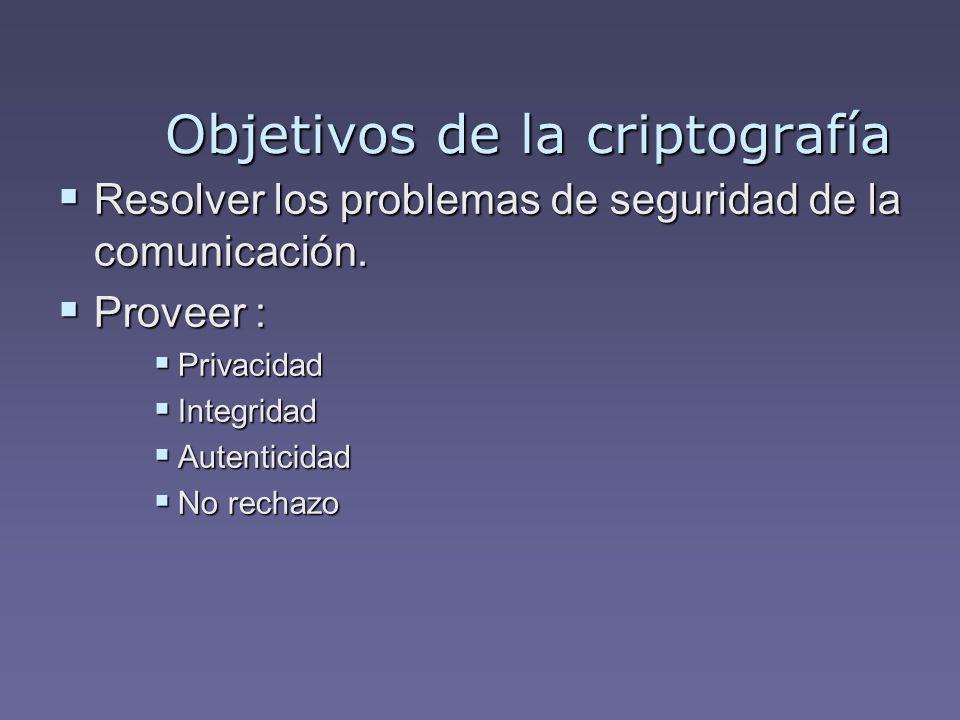 Objetivos de la criptografía
