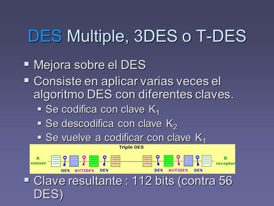 DES Multiple, 3DES o T-DES