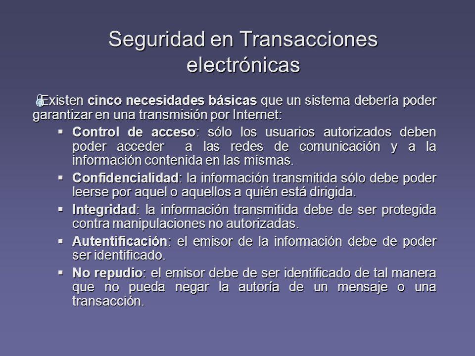 Seguridad en Transacciones electrónicas