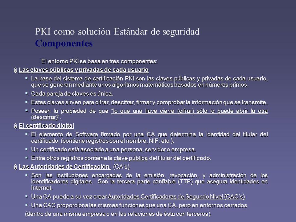 PKI como solución Estándar de seguridad Componentes