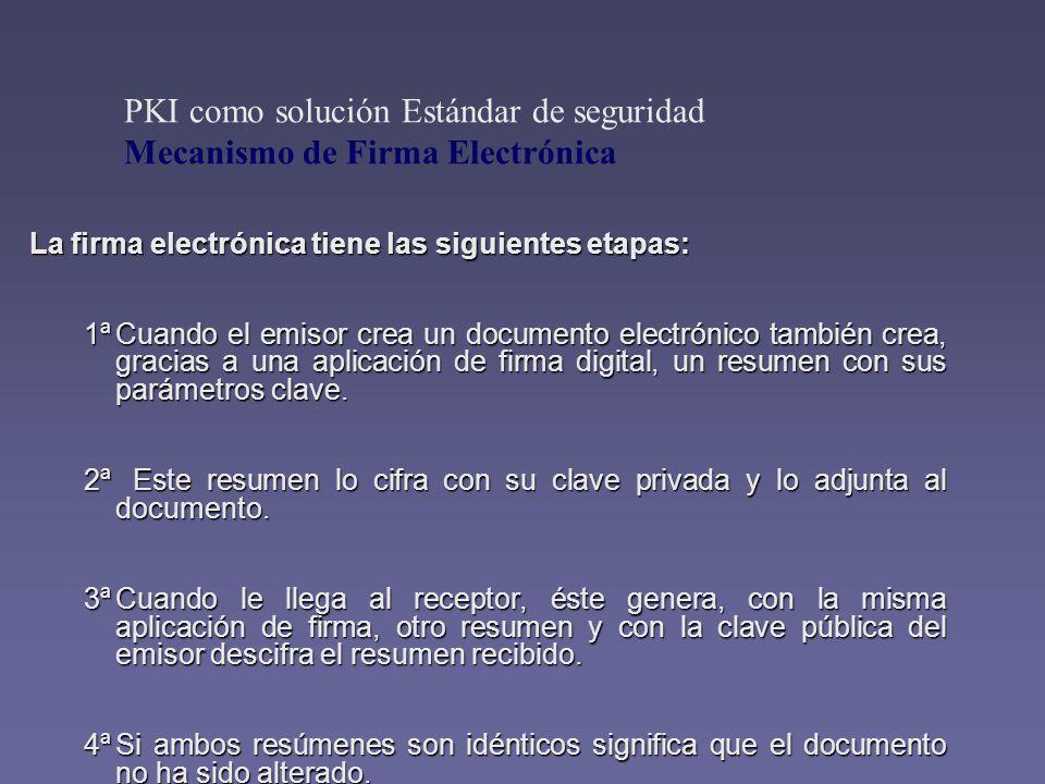 PKI como solución Estándar de seguridad Mecanismo de Firma Electrónica
