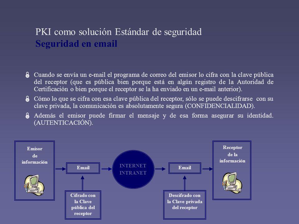 PKI como solución Estándar de seguridad Seguridad en email