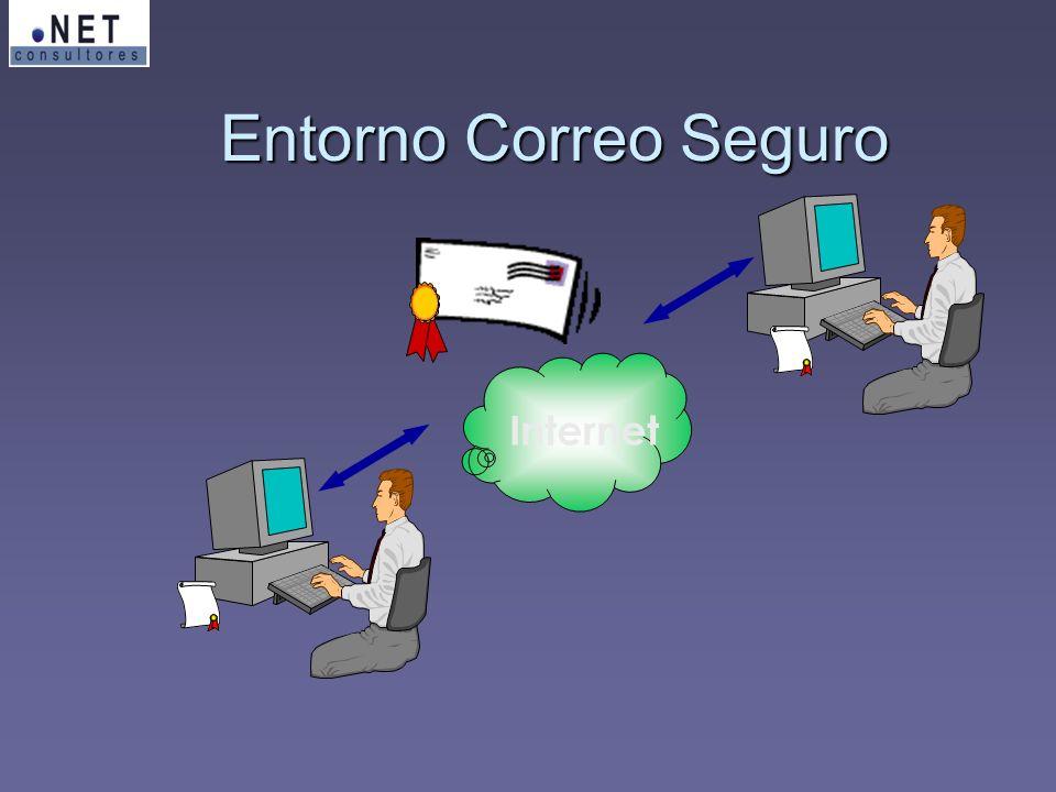 Entorno Correo Seguro Internet