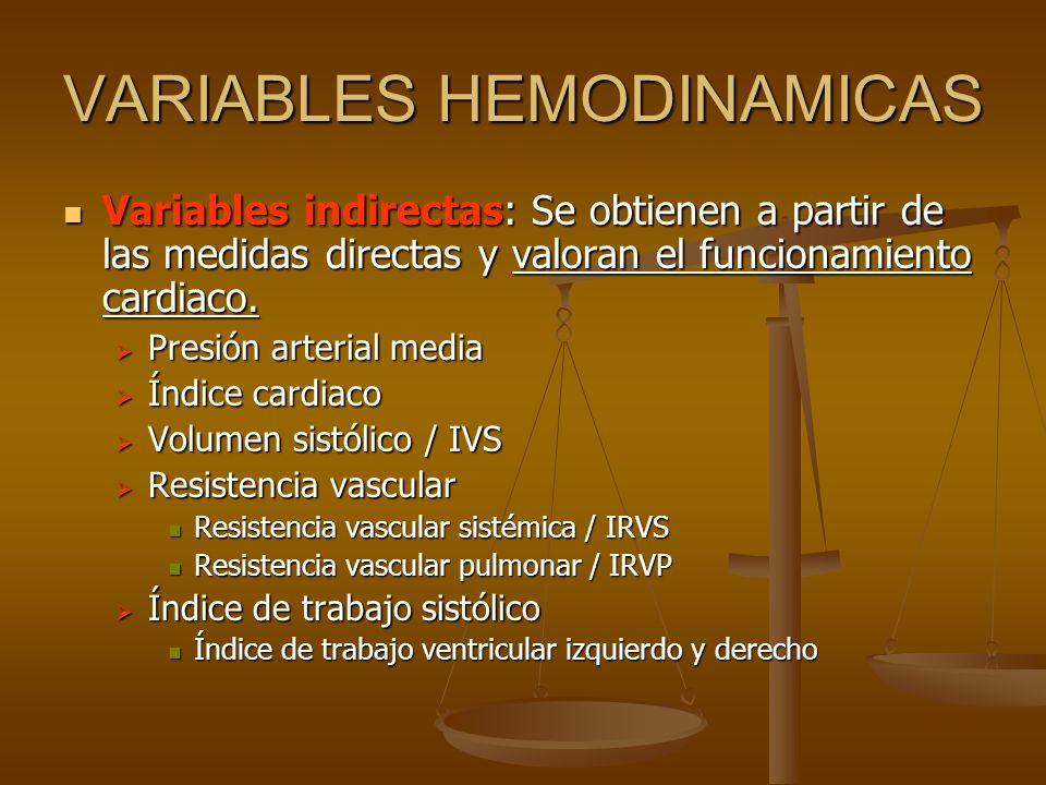 VARIABLES HEMODINAMICAS