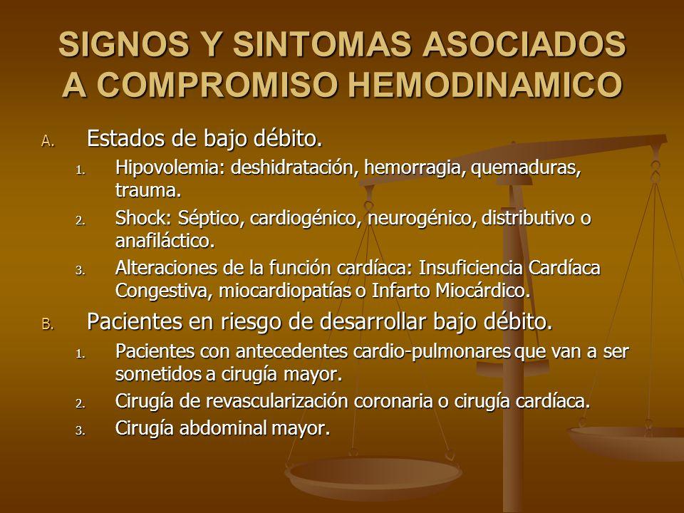 SIGNOS Y SINTOMAS ASOCIADOS A COMPROMISO HEMODINAMICO