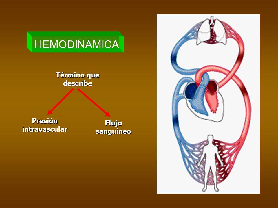 Presión intravascular