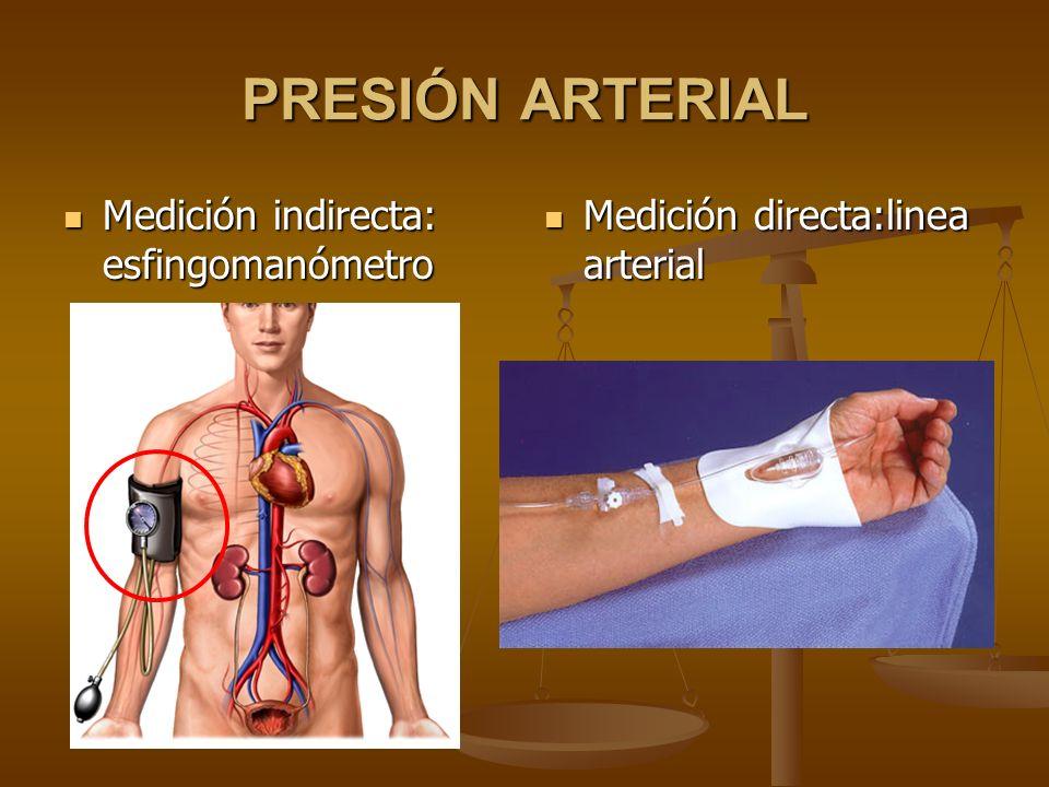 PRESIÓN ARTERIAL Medición indirecta: esfingomanómetro